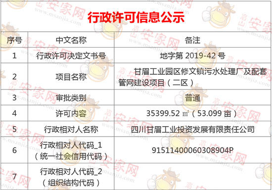 msanjia-甘眉工业园区修文镇污水处理厂及配套管网建设项目(二区)_01.jpg
