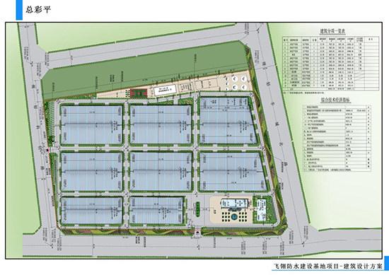 关于飞翎防水建设基地项目设计方案批前公示